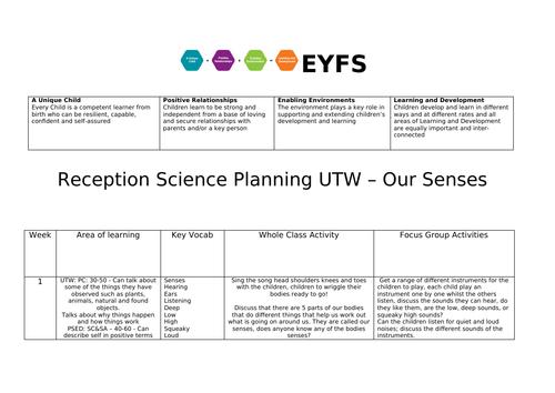 EYFS Reception Science UTW Senses - 5 Weeks Planning