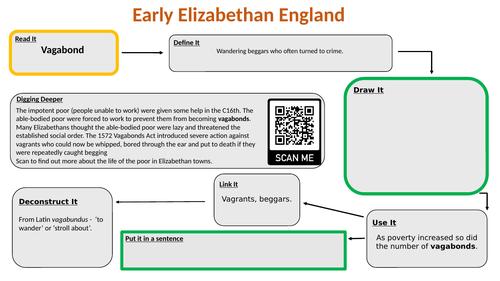 Edexcel GCSE Paper 2 Elizabethan England Literacy Builder Cultural Capital