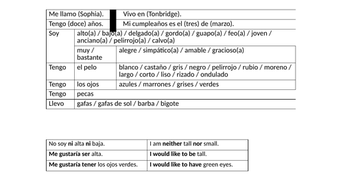Y8 Spanish - Personal information & Relationships