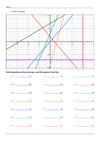 GCSE. Revision Worksheet+Answers. Straight line graphs, linear programming, algebra and proportion