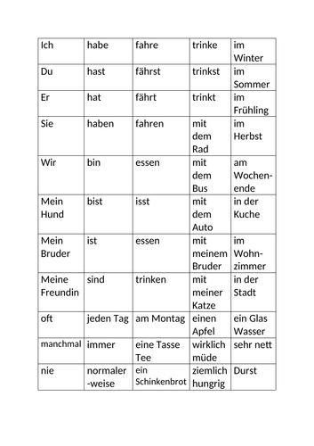 German word order card game