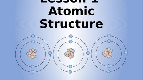 AQA Physics Atomic Structure Lesson