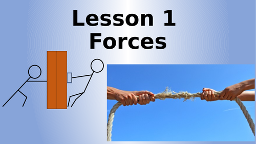 AQA Physics Contact and Non-Contact Forces Lesson