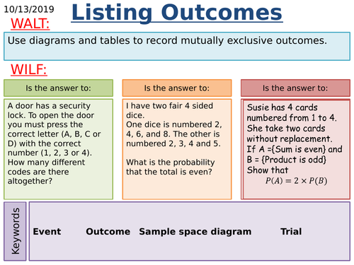 KS3/ KS4 Maths: Sample Space Diagrams