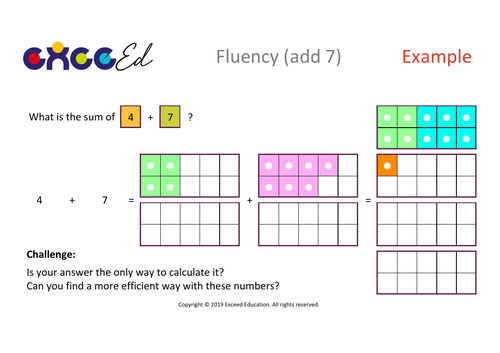 Fluency: Bridging (add 7 with Numicon)