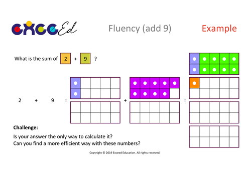 Fluency: Bridging (add 9 with Numicon)