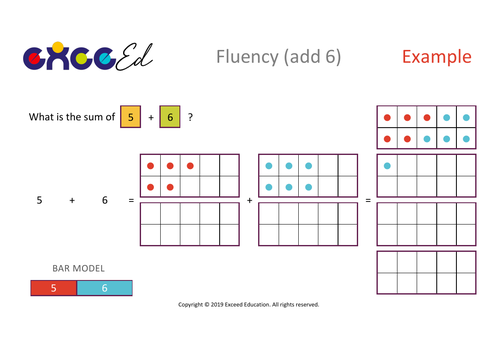 Fluency: Bridging (+ 6 with Tens Frame)
