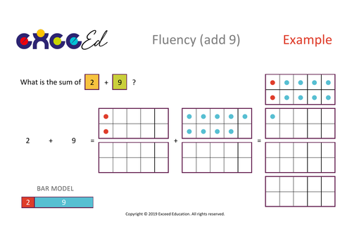 Fluency: Bridging (+ 9 with Tens Frame)