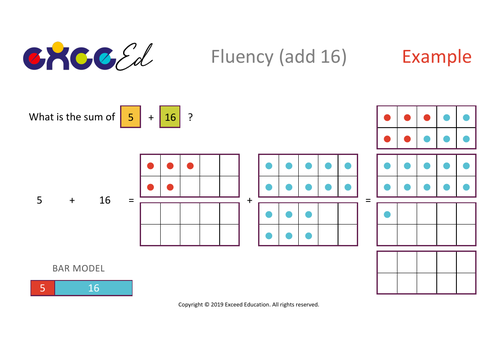 Fluency: Bridging (+ 16 with Tens Frame)
