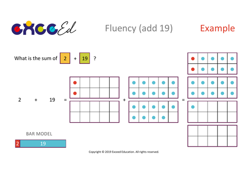 Fluency: Bridging (+ 19 with Tens Frame)