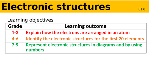C1.8 Electronic structures