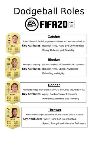 Dodgeball Roles Fifa 20