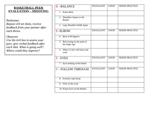 Basketball set shot, peer-assessment/peer-feedback