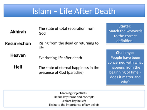 AQA Life After Death Revision Lesson (Islam)