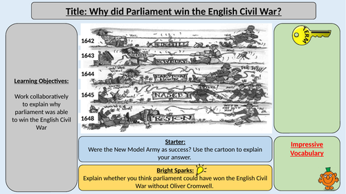 Why did Parliament win the English Civil War