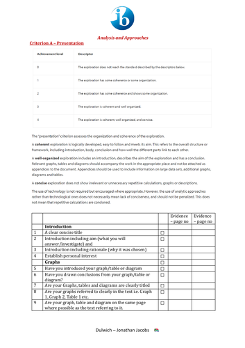 Internal assessment IA - Checklist updated for 2020