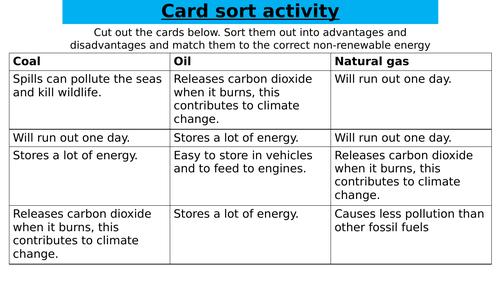 Energy - Non renewable resources