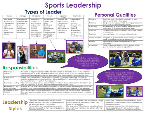 R053 Sports Leadership LO1 - Cambridge Nationals in Sport Studies