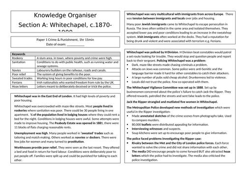 Edexcel GCSE History Paper 1 Knowledge Organiser Historic Environment Whitechapel