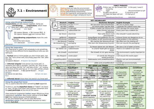 Knowledge Organiser (KO) for German GCSE AQA OUP Textbook 7.1 - Environment