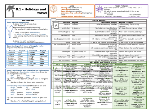 Knowledge Organiser (KO) for German GCSE AQA OUP Textbook 8.1 - Holidays and Travel