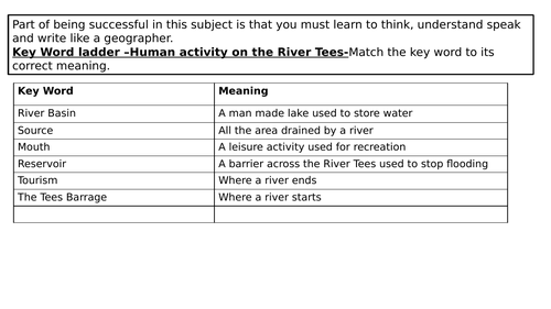 Human activity on the River Tees