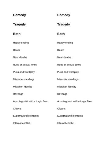 Comedy in Tragedy: The Porter in Macbeth Lesson