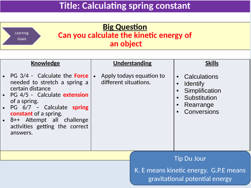 Spring constant and its calculations, KS4, Physics, New GCSE Specification