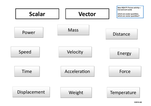 P8.1 Scalars and Vectors Foundation