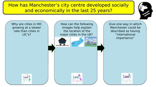 Manchester CBD regeneration post 1996