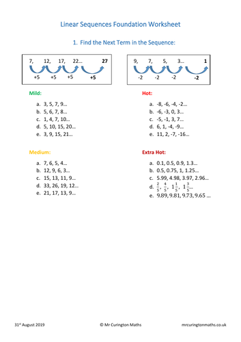 Linear Sequences Foundation Worksheet