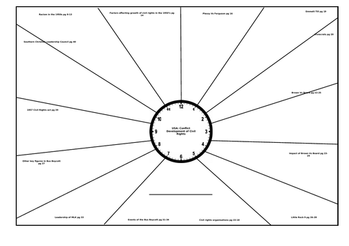USA conflict at home and abroad revision clocks