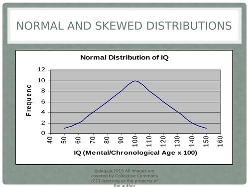 Normal & Skewed Distributions