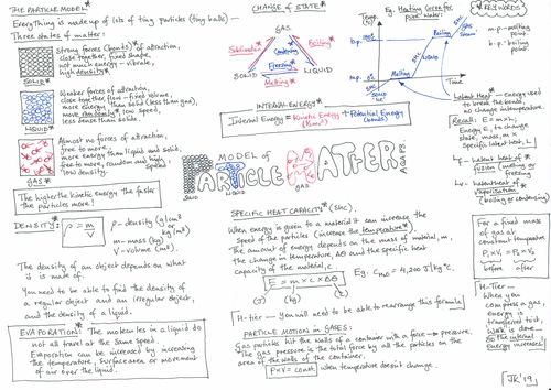 AQA GCSE - Particle Model of Matter - Physics 3 -Revision - Placemat