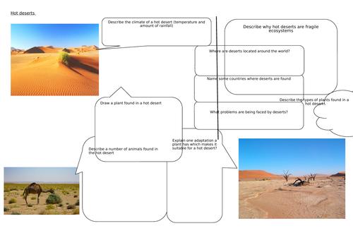 AQA Living World knowledge organiser - Hot Deserts