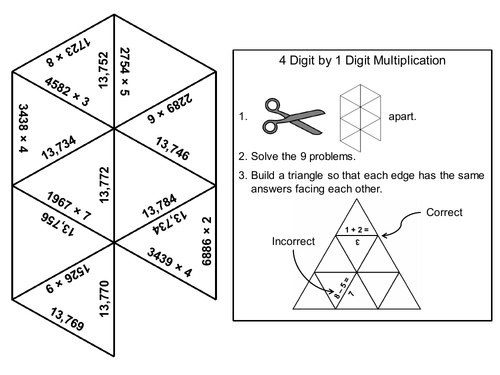Middle School Math Resources: Number Worksheets for 6th