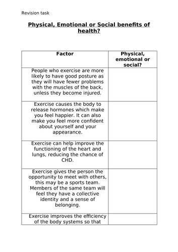 GCSE PE Health, Fitness and Well-being revision