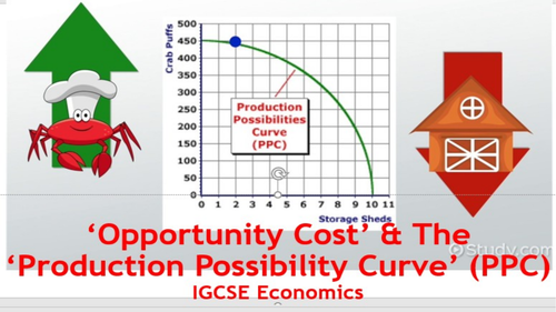 Production Possibility Curve, Opportunity Cost and Scarcity in Economics