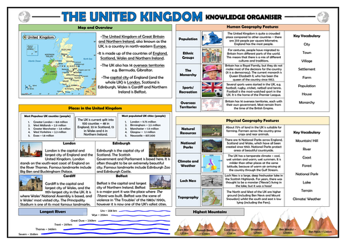 KS1 Locational Knowledge - United Kingdom - Knowledge Organiser!