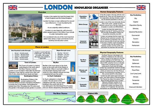Place Knowledge - London - Knowledge Organiser!