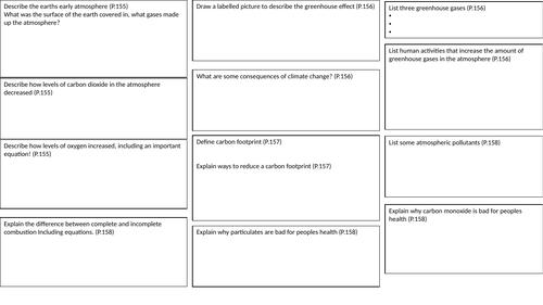 C11 Summary sheet