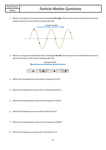Waves - Particle Motion, Time Period and Frequency