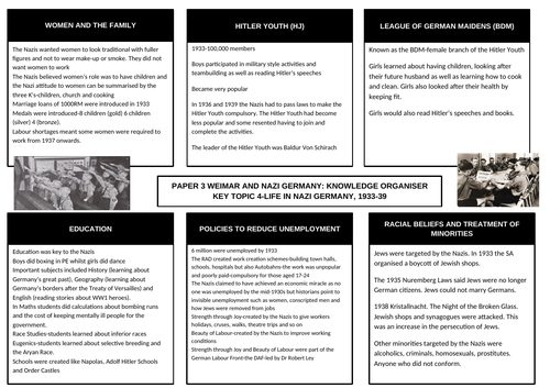 GCSE History Weimar and Nazi Germany Knowledge Organiser Topic 4 Life in Nazi Germany