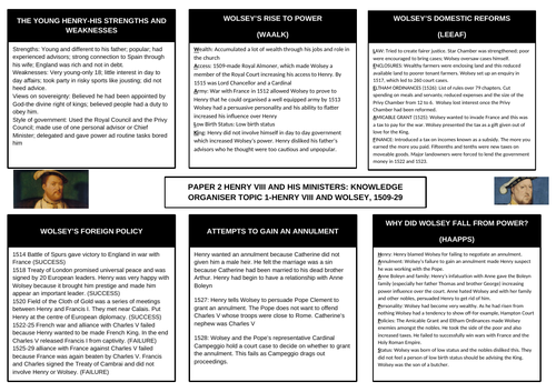 GCSE History Henry VIII and His Ministers Knowledge Organiser Topic 1