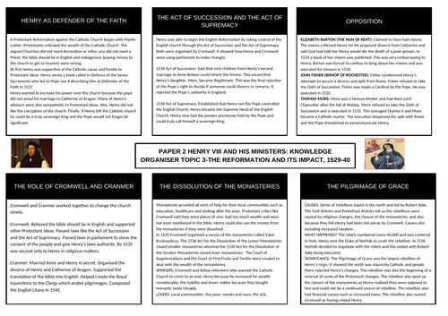 GCSE History Henry VIII and His Ministers Knowledge Organiser Topic 3