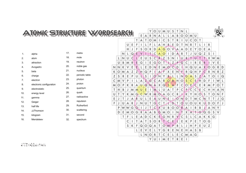 Atomic Structure Wordsearch