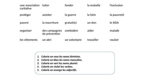 Y9 French - Les associations caritatives