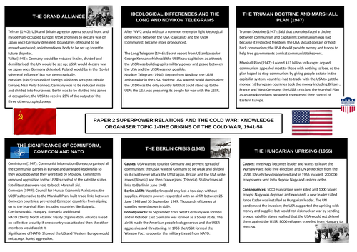 GCSE History Superpower Relations and the Cold War Knowledge Organiser Topic 1