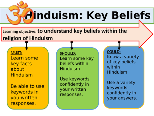 Introduction to Hinduism: World Religions