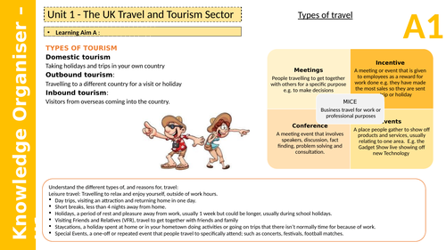 Travel and Tourism Knowledge Organiser BTEC First Unit 1 Exam